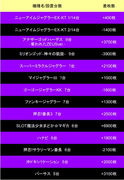 SnapCrab_NoName_2018-7-11_13-21-41_No-00
