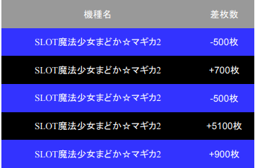 SnapCrab_NoName_2018-5-15_2-39-29_No-00