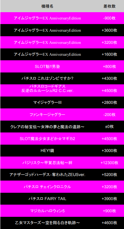 SnapCrab_NoName_2018-11-13_13-0-24_No-00