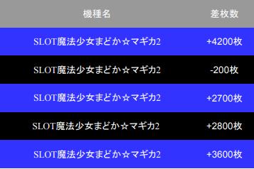 SnapCrab_NoName_2018-5-25_10-30-38_No-00