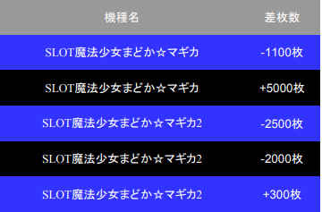 SnapCrab_NoName_2018-10-25_12-56-5_No-00