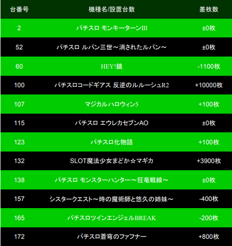 SnapCrab_NoName_2018-11-19_1-41-20_No-00