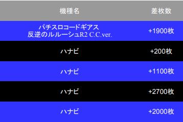 SnapCrab_NoName_2018-7-15_13-36-4_No-00