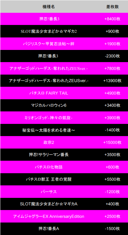 SnapCrab_NoName_2018-7-20_11-23-52_No-00