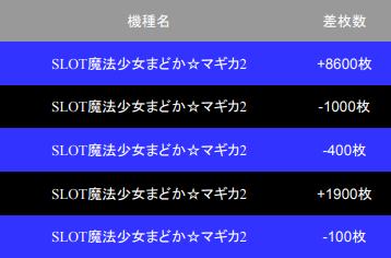 SnapCrab_NoName_2018-6-24_12-29-34_No-00