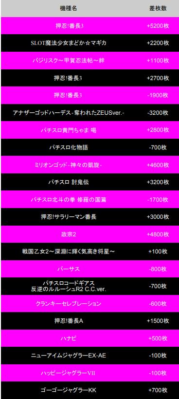 SnapCrab_NoName_2018-6-4_1-12-10_No-00