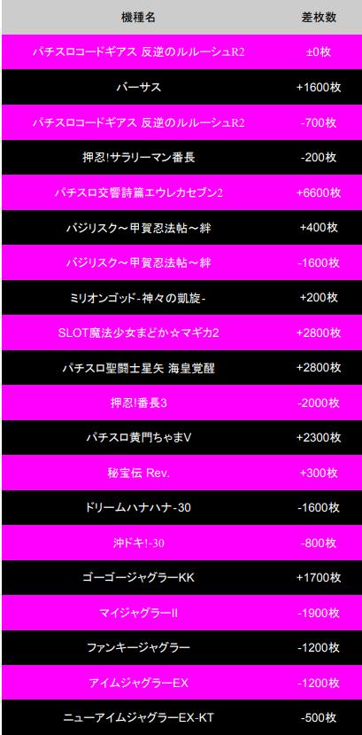 SnapCrab_NoName_2018-7-14_2-29-44_No-00