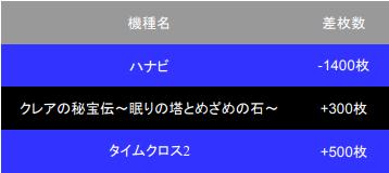 SnapCrab_NoName_2018-10-1_22-33-39_No-00