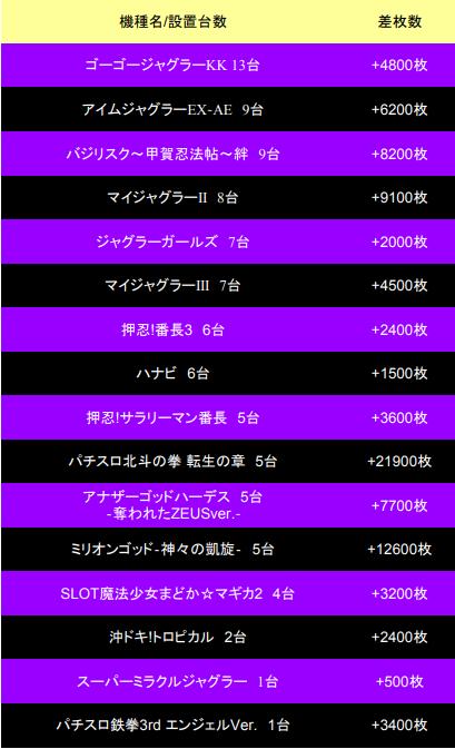 SnapCrab_NoName_2018-6-25_19-12-46_No-00