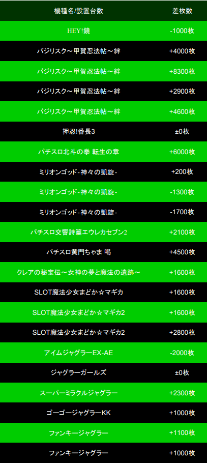SnapCrab_NoName_2018-11-4_2-25-8_No-00