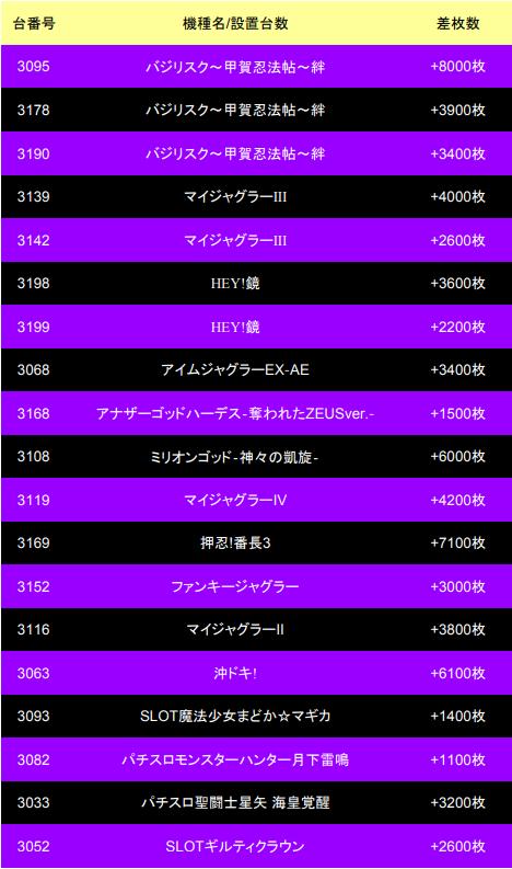 SnapCrab_NoName_2018-11-19_0-14-41_No-00