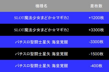 SnapCrab_NoName_2018-8-20_10-58-1_No-00